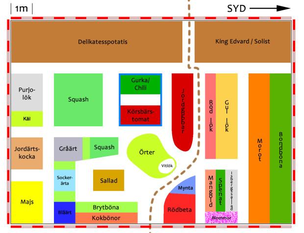 Odlingsplanering2014